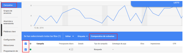 Auction-Insights-Adwords-7 herramientas para analizar a tu competencia de PPC - Google Docs