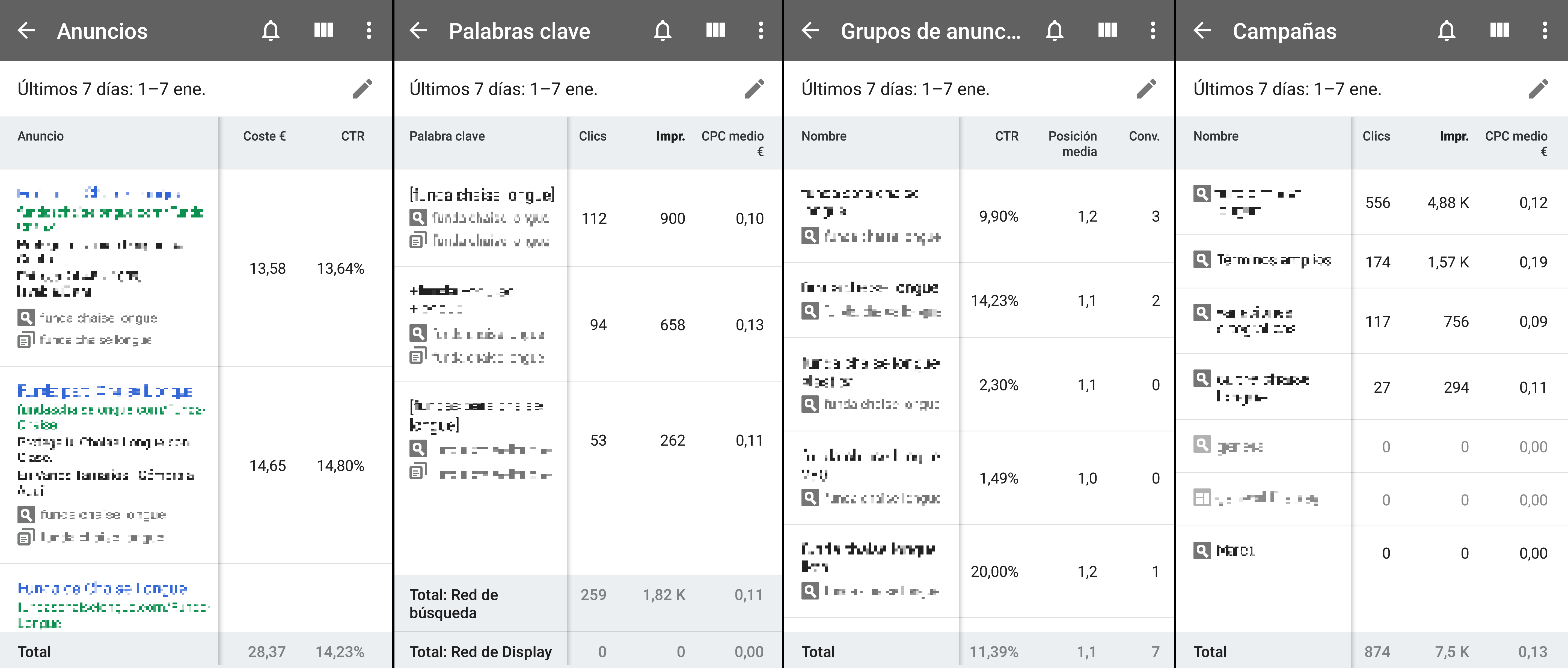 View of the different levels in the Google Adwords App