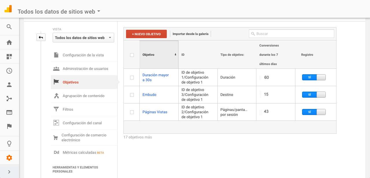 objetivos en google analytics