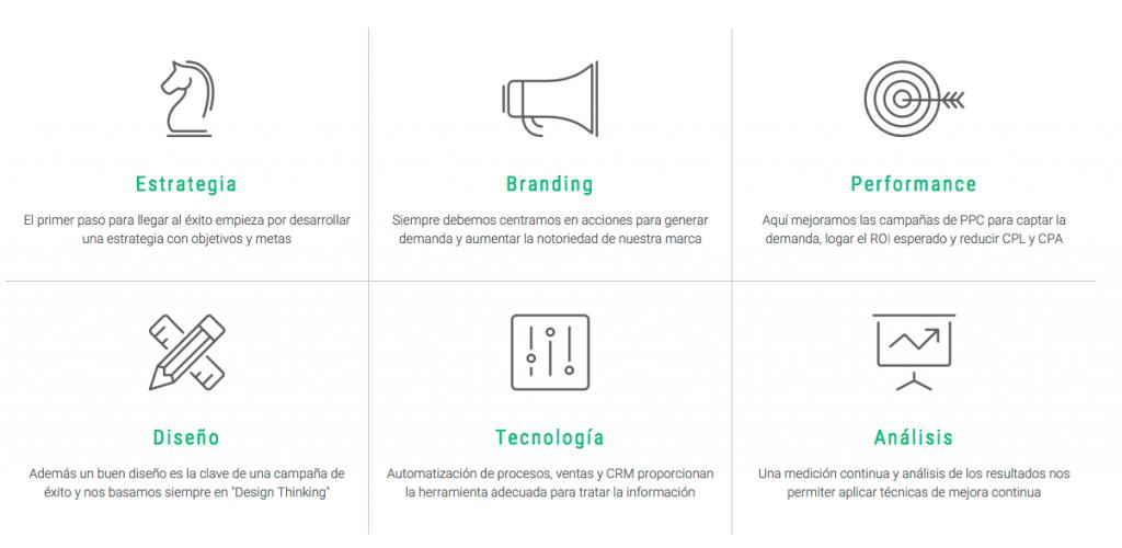 Pijlers van een digitale marketing recruitment strategie
