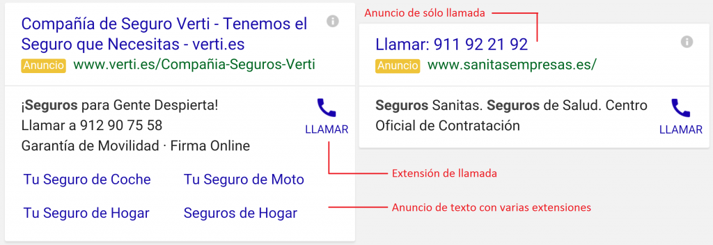 Call only versus call extension