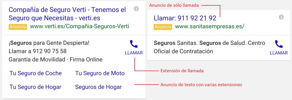 Call only versus extensión de llamada