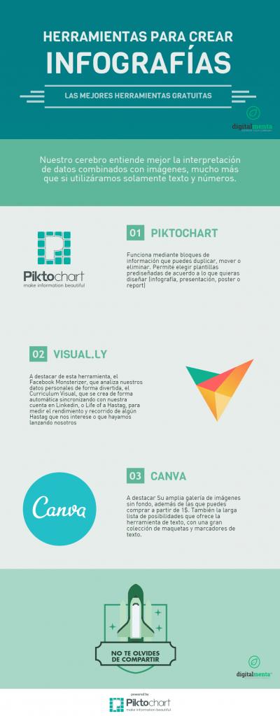disenar_infografías_ejemplo_digital_menta