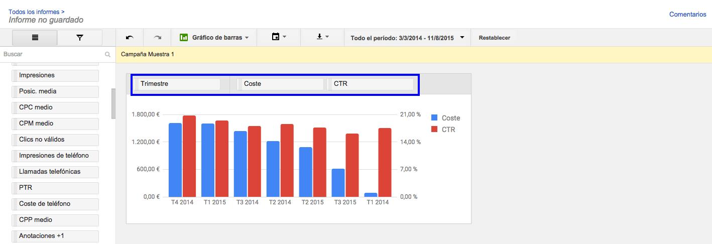 Grafische rapporten in AdWords Report editor