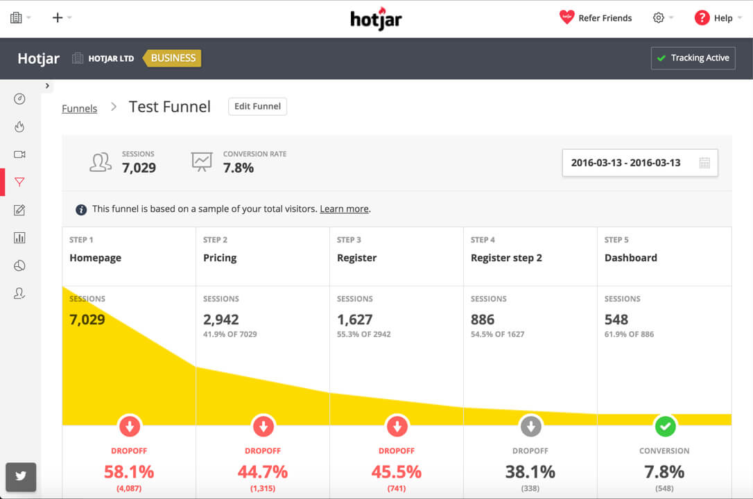 Example of a conversion funnel in Hotjar