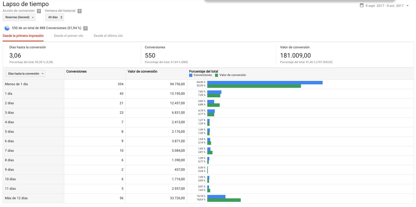 informes de atribución de Adwords (2)