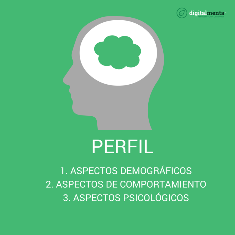 Perfil Buyer Persona - Inbound Marketing