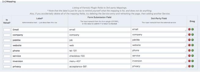 Coincidencia de los campos al integrar formularios de Pardot en WordPress